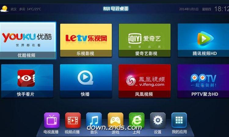 RUI电视桌面TV版
