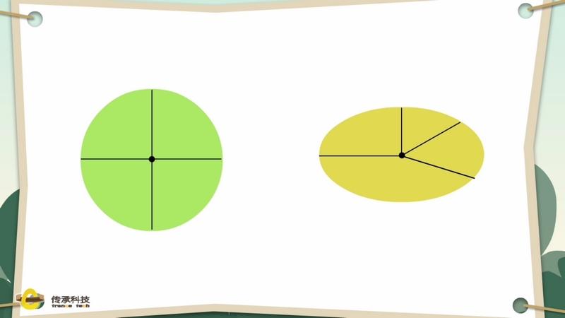 椭圆边框矢量图素材